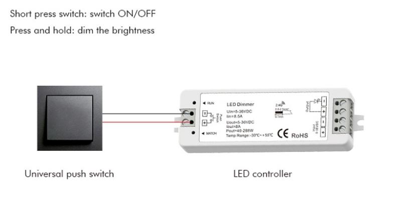 1 Zonas RF Kontrolieris LED Lentām V01