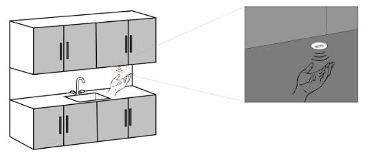 Iebūvējams rokas mājiena attāluma sensors