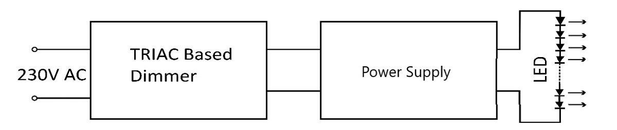 30W TRIAC Dimmējams LED Barošanas bloks