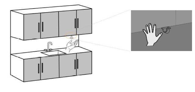 Universāls Virsbūvējams-Iebūvējams rokas mājiena Attāluma sensors